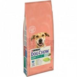 Dog Chow Light